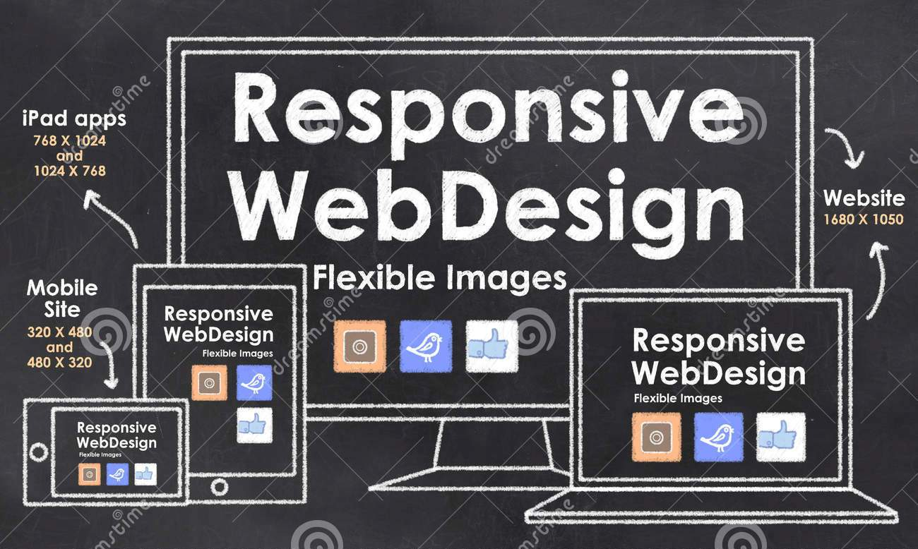 Scalable Responsive Web Design Social Media Icons 36917493 Information Impact